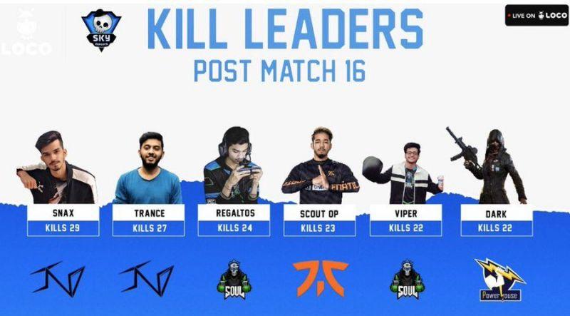 Top Kills (Source: SkyeSports Twitter)