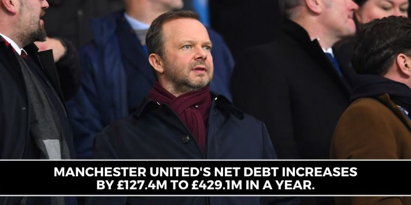 Manchester United have not had the best of years financially