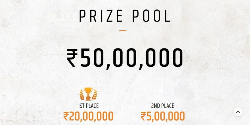 Prize Pool Distribution
