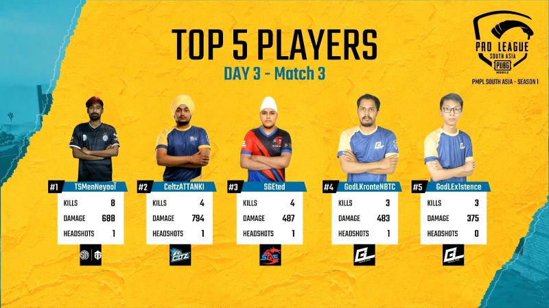 Top 5 players of Match 3