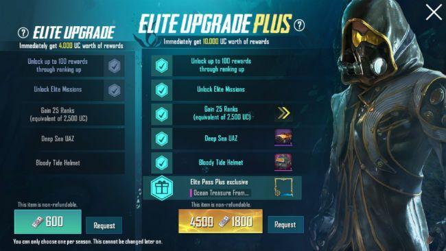 Elite Upgrade Plus. Picture Courtesy: digit.com