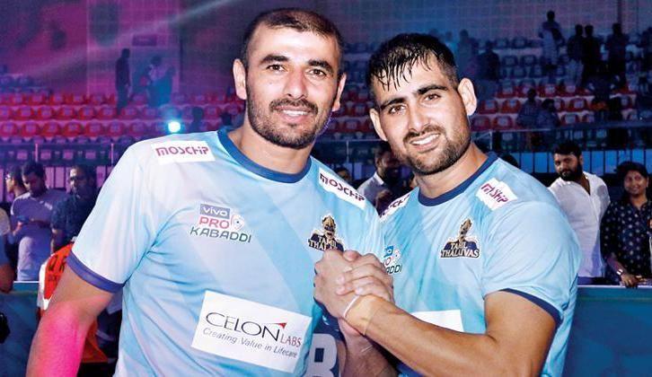 Ajay Thakur and Rahul Chaudhari