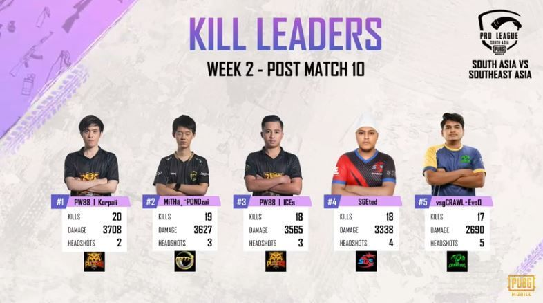 Top 5 Fraggers