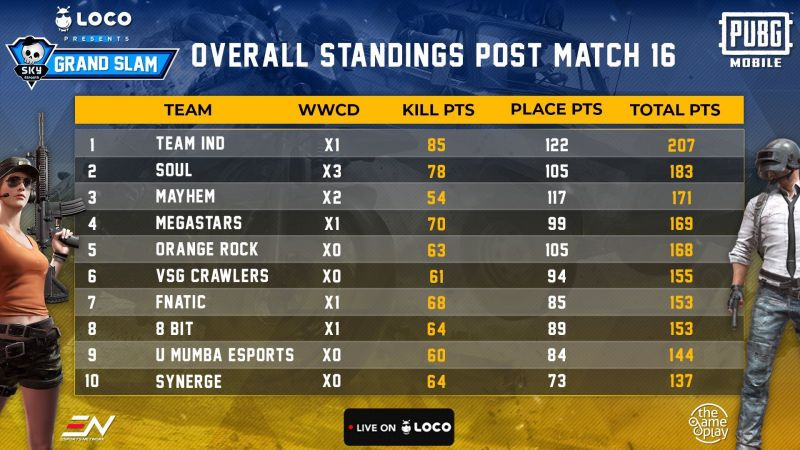 Source: SkyeSports Twitter
