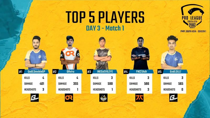 Top 5 players of Match 1