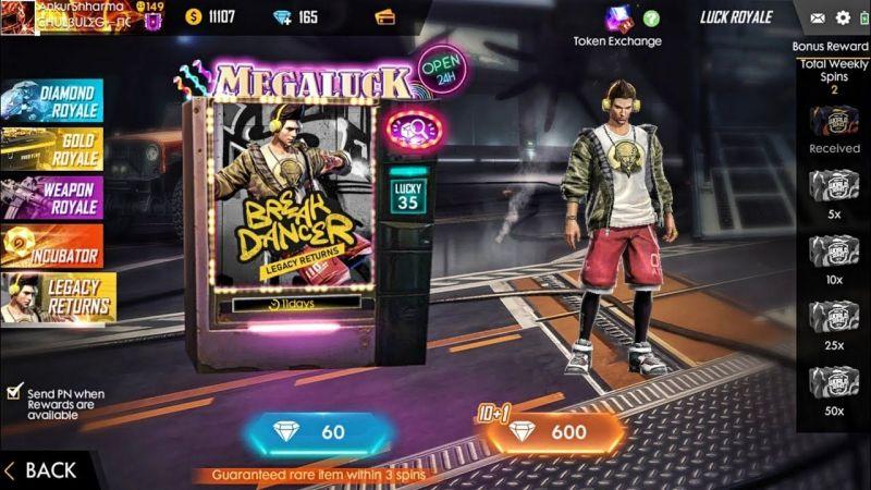 Breakdancer bundle (Picture Courtesy: Ankur Sharma/YT)