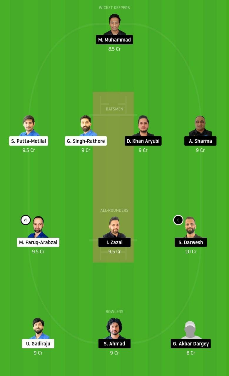 MTV vs SCE Dream11 Tips