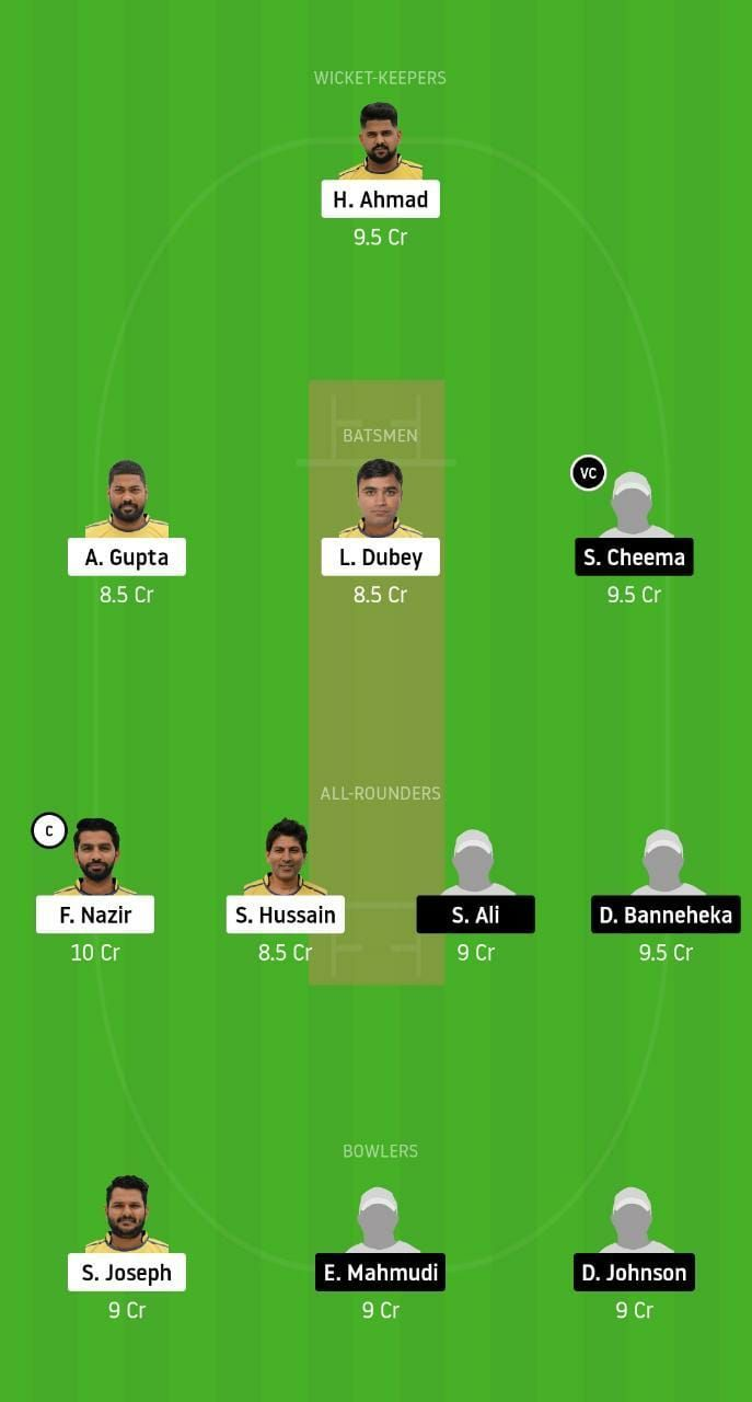 NCC v WICC Dream11 Tips