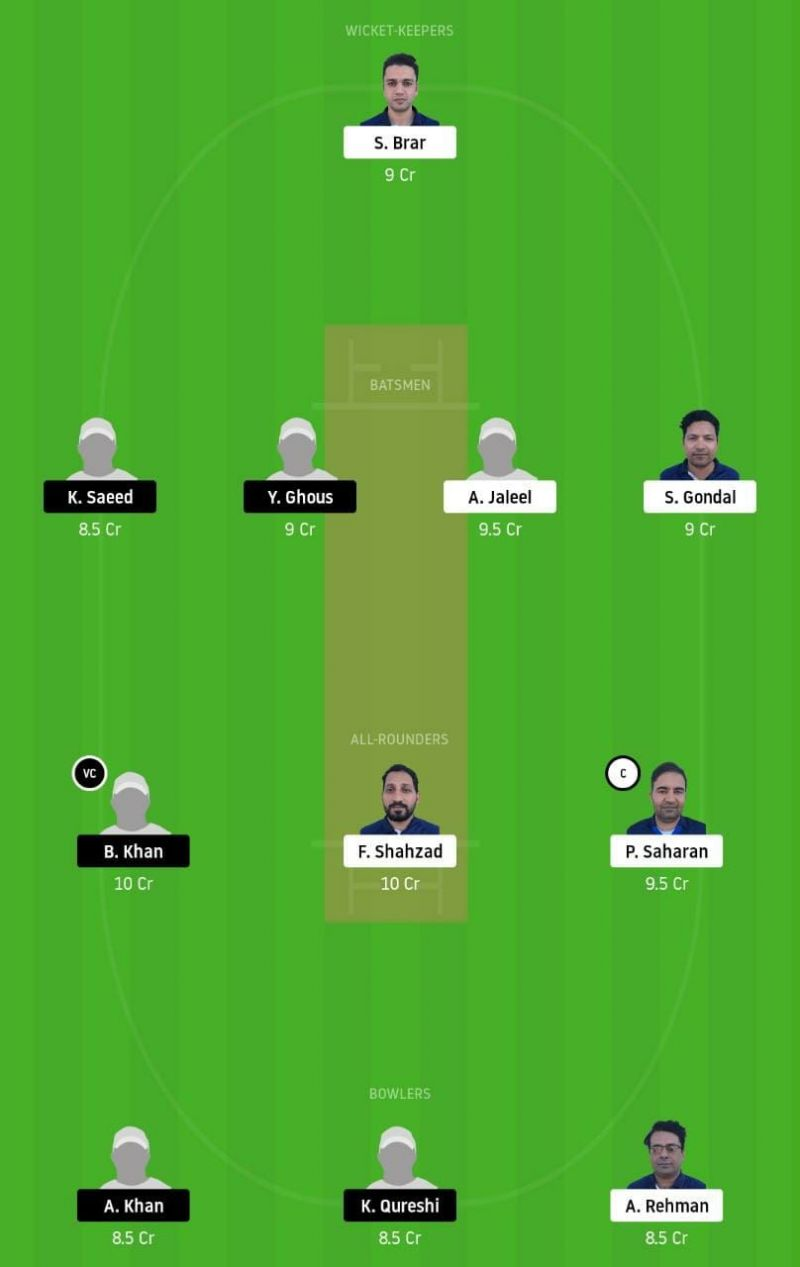 GHG vs FPC Dream11 Tips