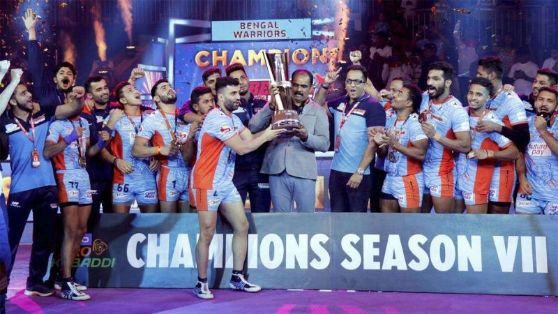 Bengal Warriors are the defending champions of the PKL.