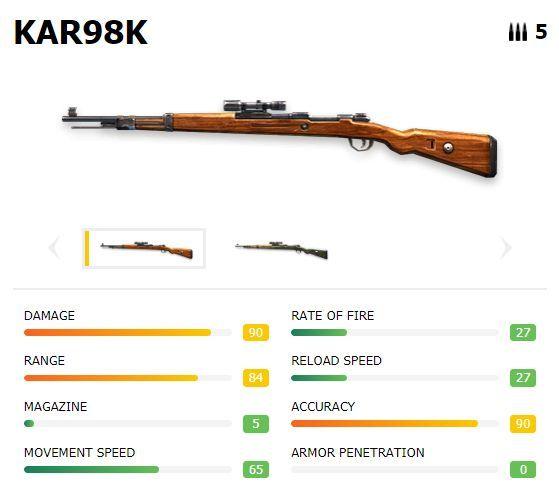Kar98K com estatísticas (Cortesia de imagem: ff.garena.com)