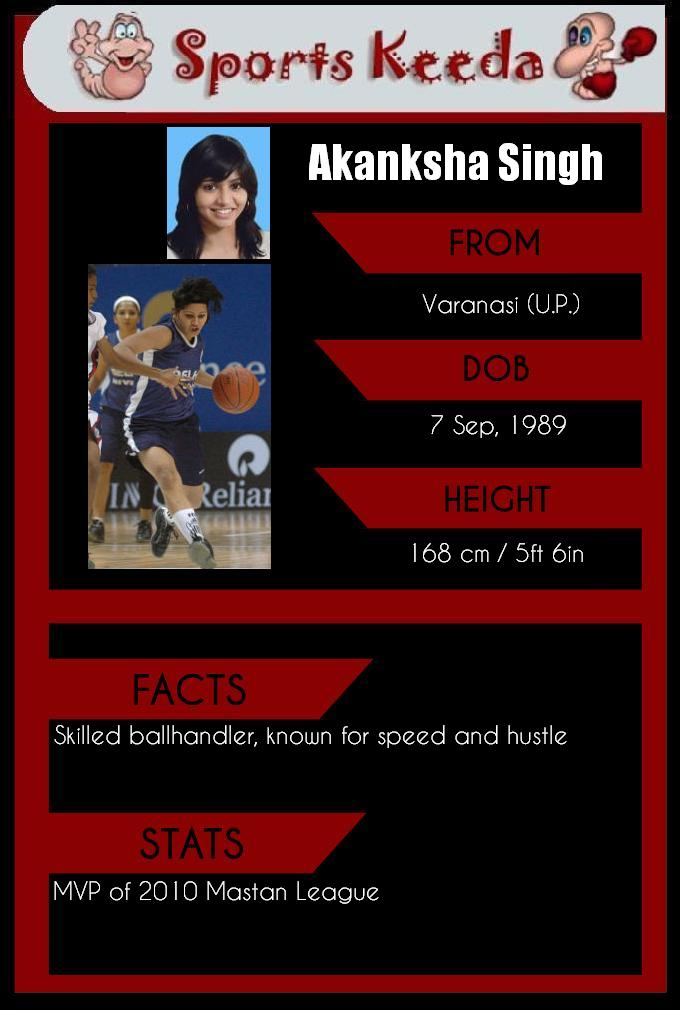 Indian Women Basketball: 'A' Ranked Player Profiles