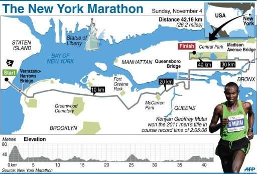 Fact file on New York Marathon, which will be staged on Sunday as scheduled
