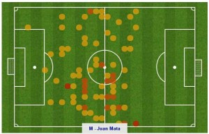 Juan Mata Heat Map vs West Ham United