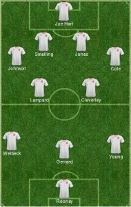 England's possible 2014 lineup