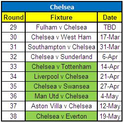 Chelsea's Remaining Fixtures