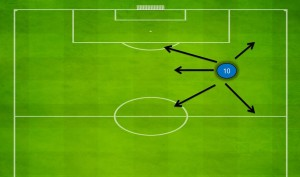 Mata;s average position