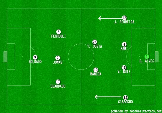 The Valencia team under Valverde.
