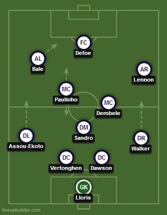 Spurs-Formation-Paulinho