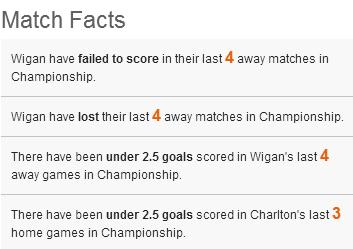 Charlton-Wigan-6
