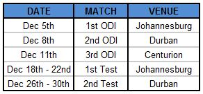 Schedule for India's Tour of South Africa