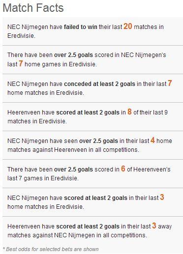 NEC stats 3