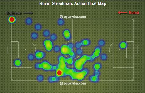 strootman map