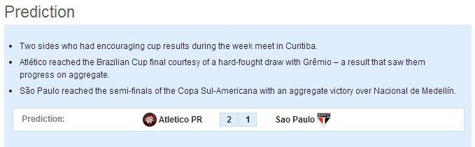Atletico PR vs Sao Paulo Statistical Preview