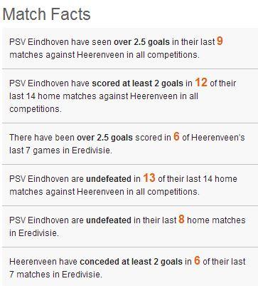 psv heerenveen facts