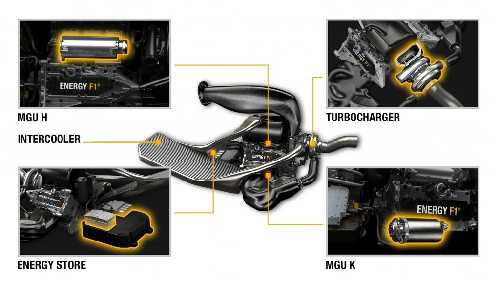 What is energy recovery system ers a brief explanation of the ers images revealed by renault sciox Gallery
