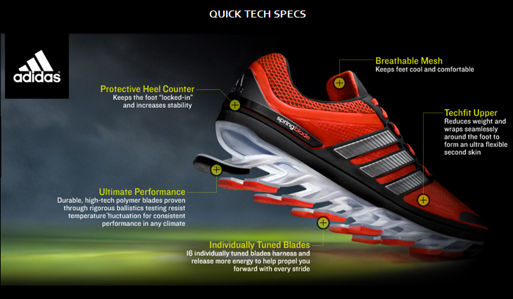 96dc12b12a97 Adidas launches Springblade - the cutting edge of running