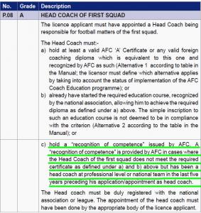 AFC License