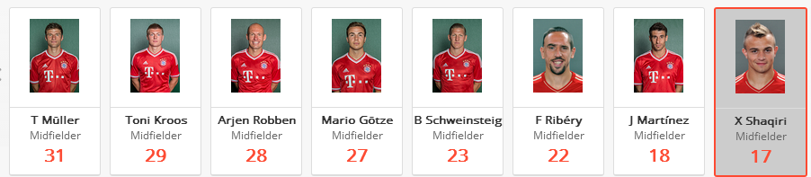 Amount of league appearances for Bayern this season