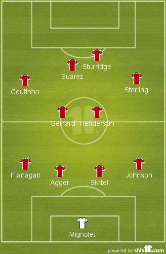 Liverpool's Best XI 2013/14