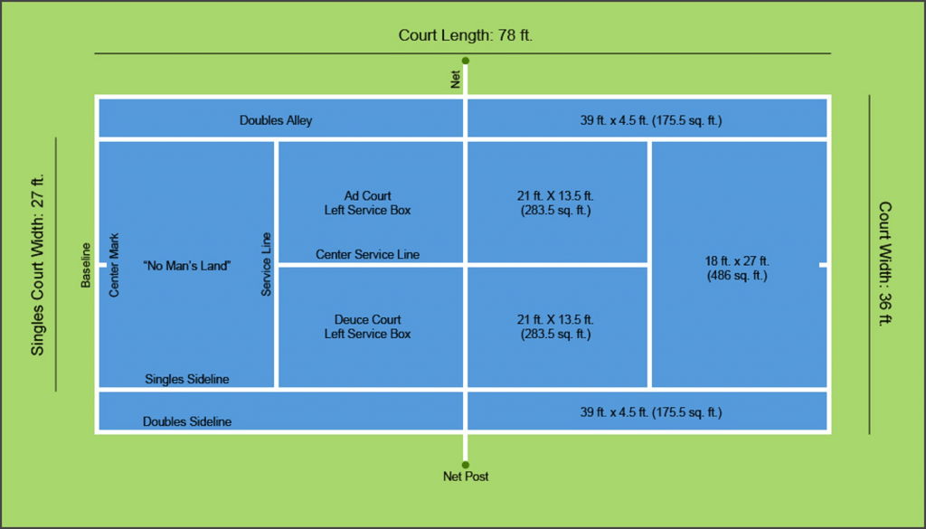 Dimensions of a Tennis Court