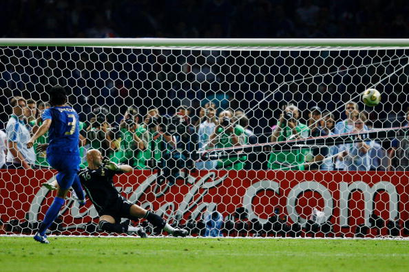 World Cup Penalty Shootout stats