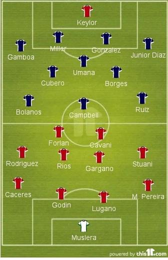 fifa 2014 world cup uruguay vs costa rica match preview