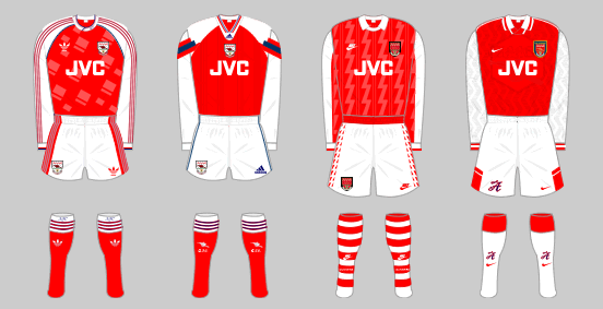 Arsenal s kit evolution over the years 67cb8e17f