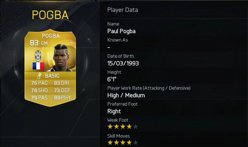 top 10 physical players in fifa 15