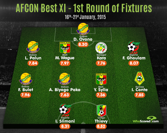 AFCON Highest Rated XI