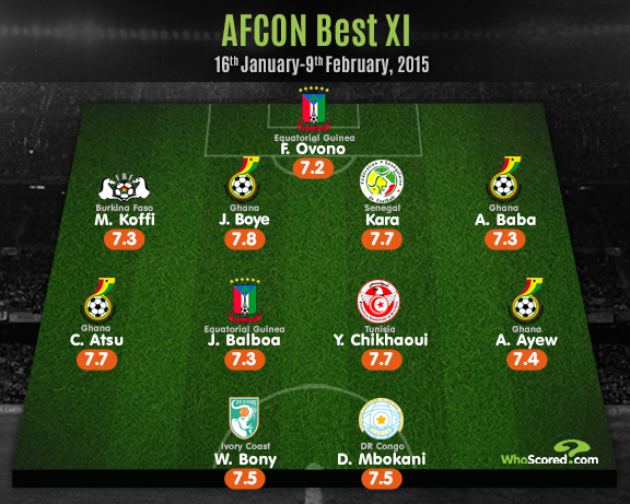 AFCON 2015 best XI