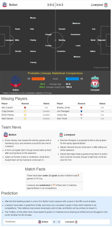 Bolton Liverpool