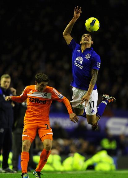 Cahill Everton