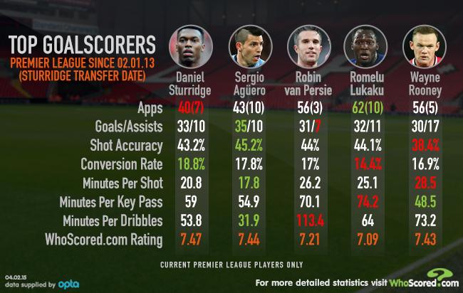 Goalscorers