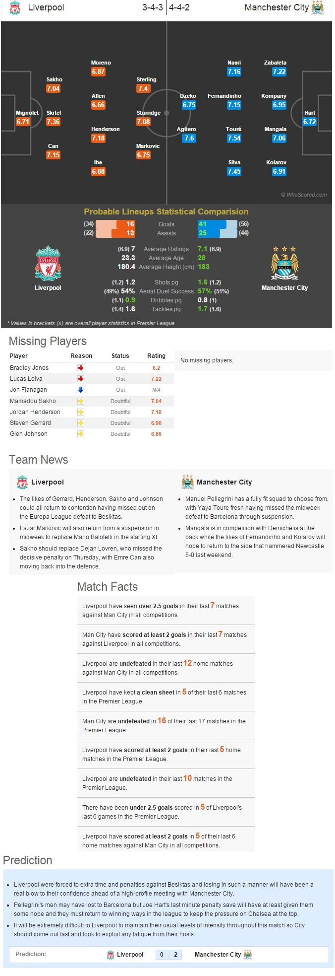 Liverpool Mancchester City