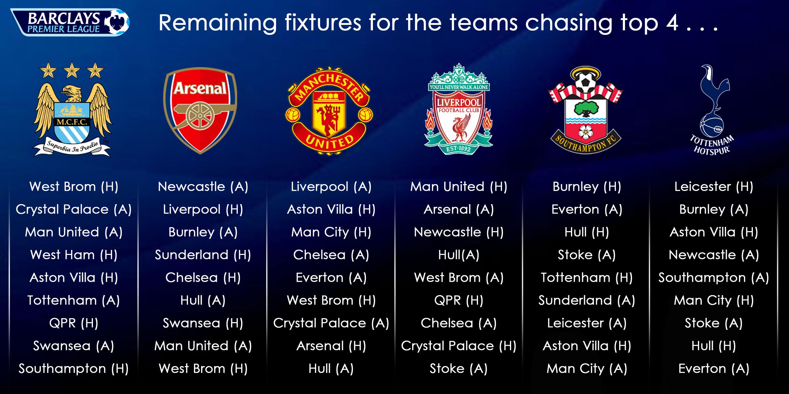 Upcoming Epl Fixtures