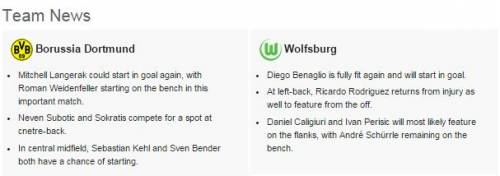 Dortmund vs Wolfsburg preview
