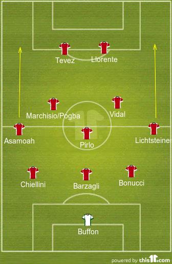 Antonio Conte 3-5-2 formation Juventus