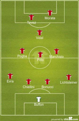 Max Allegri 4-3-1-2 Juventus