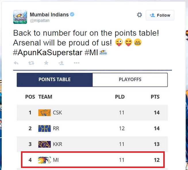 Arsenal Tweet Mumbai Indians